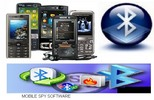 Mobile Phone Spy Software Pack 2009